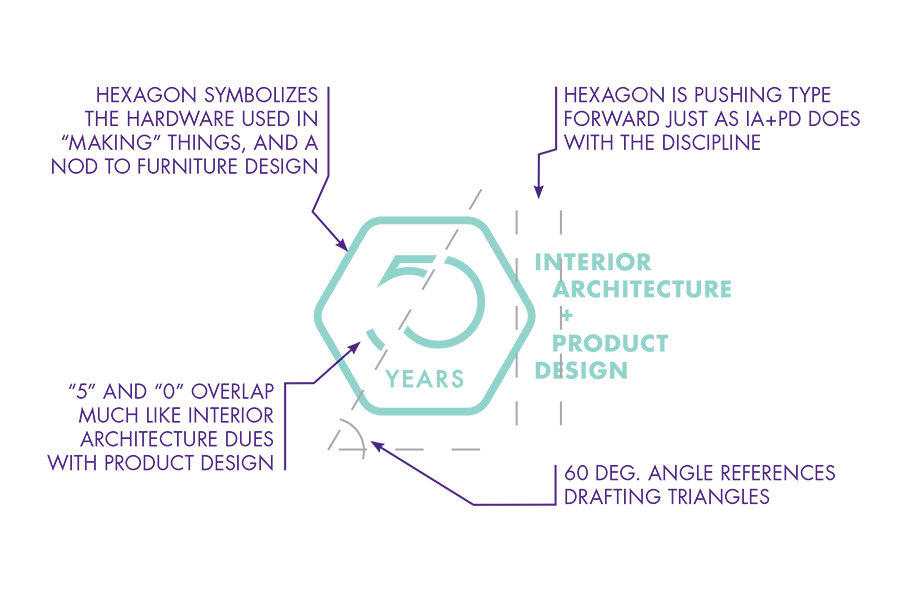 Design Cues Of This Mark That Pander To The Specifics IAPD Student Experience And Will Undoubtedly Be Foundation For Future Success